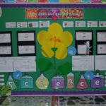 Science - how does our garden grow